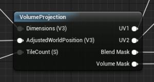 The VolumeProjection material node Volumetric textures Volumetric textures VolumeProjectionNode 300x160